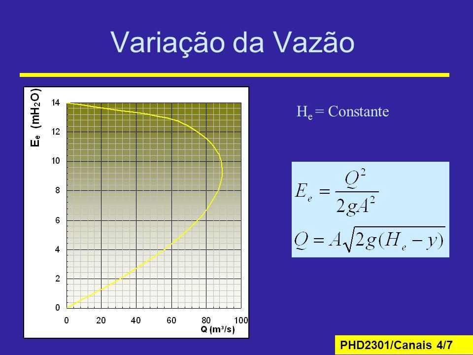 PHD2301/Canais 4/8 Exemplo: Variação da Largura da Seção