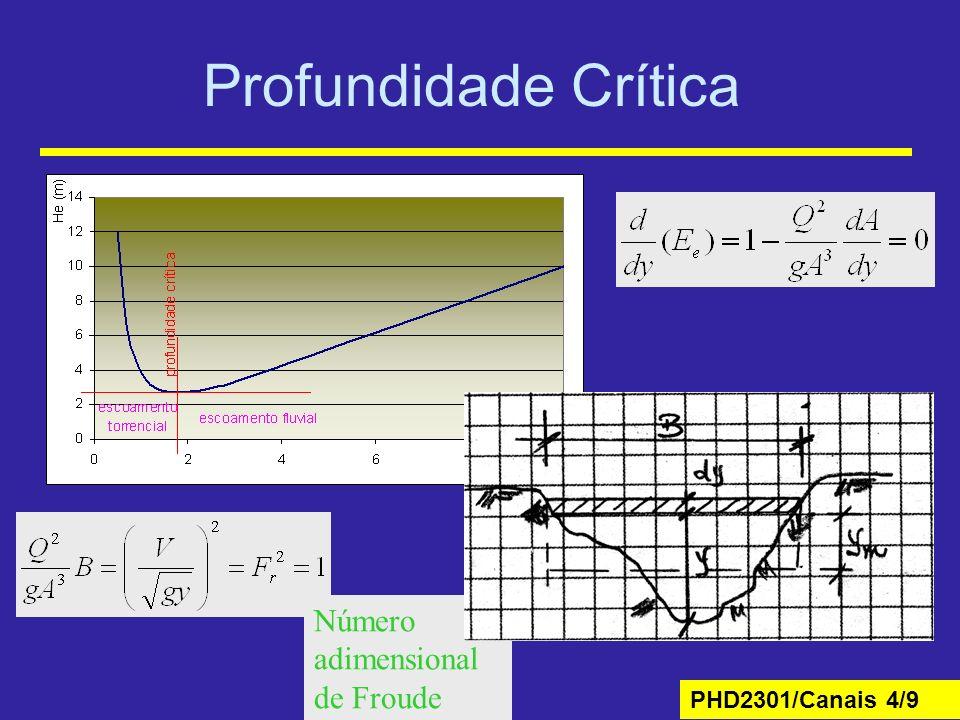 PHD2301/Canais 4/10 Exemplo: Canal retangular é a profundidade crítica num canal retangular Canal de Grande Largura