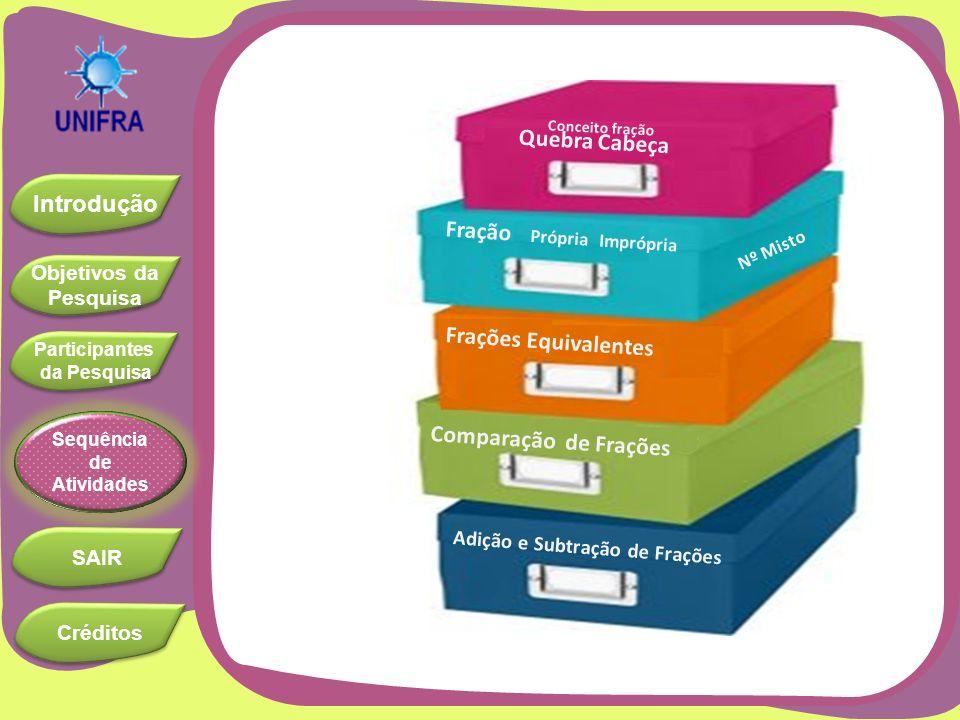 Objetivos da Pesquisa Objetivos da Pesquisa Introdução Participantes da Pesquisa Participantes da Pesquisa SAIR Sequência de Atividades Créditos Quebr