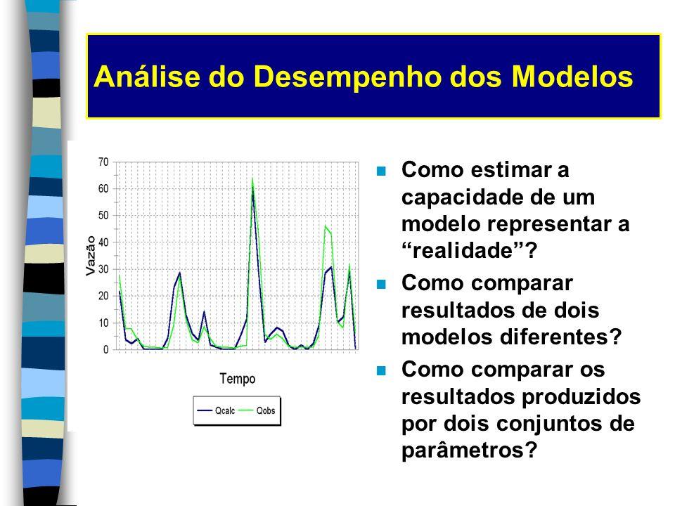 Análise do Desempenho dos Modelos n Como estimar a capacidade de um modelo representar a realidade? n Como comparar resultados de dois modelos diferen