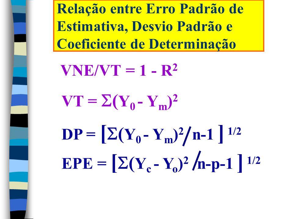 VT = ( Y 0 - Y m ) 2 DP = [ ( Y 0 - Y m ) 2 n-1 ] 1/2 EPE = [ ( Y c - Y o ) 2 n-p-1 ] 1/2 Relação entre Erro Padrão de Estimativa, Desvio Padrão e Coe