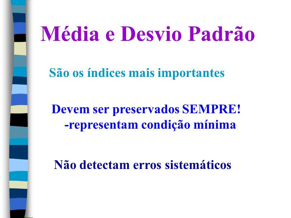 Média e Desvio Padrão São os índices mais importantes Devem ser preservados SEMPRE! -representam condição mínima Não detectam erros sistemáticos