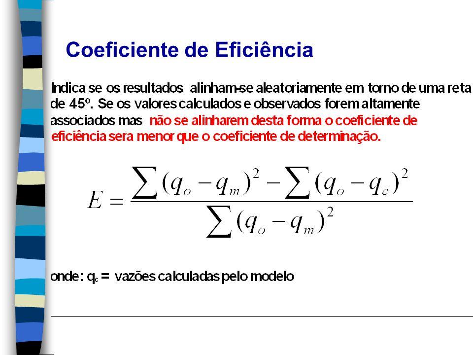 Coeficiente de Eficiência