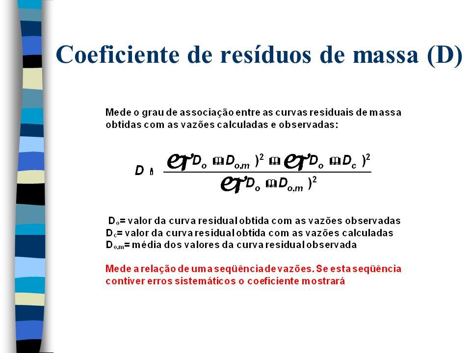 Coeficiente de resíduos de massa (D)
