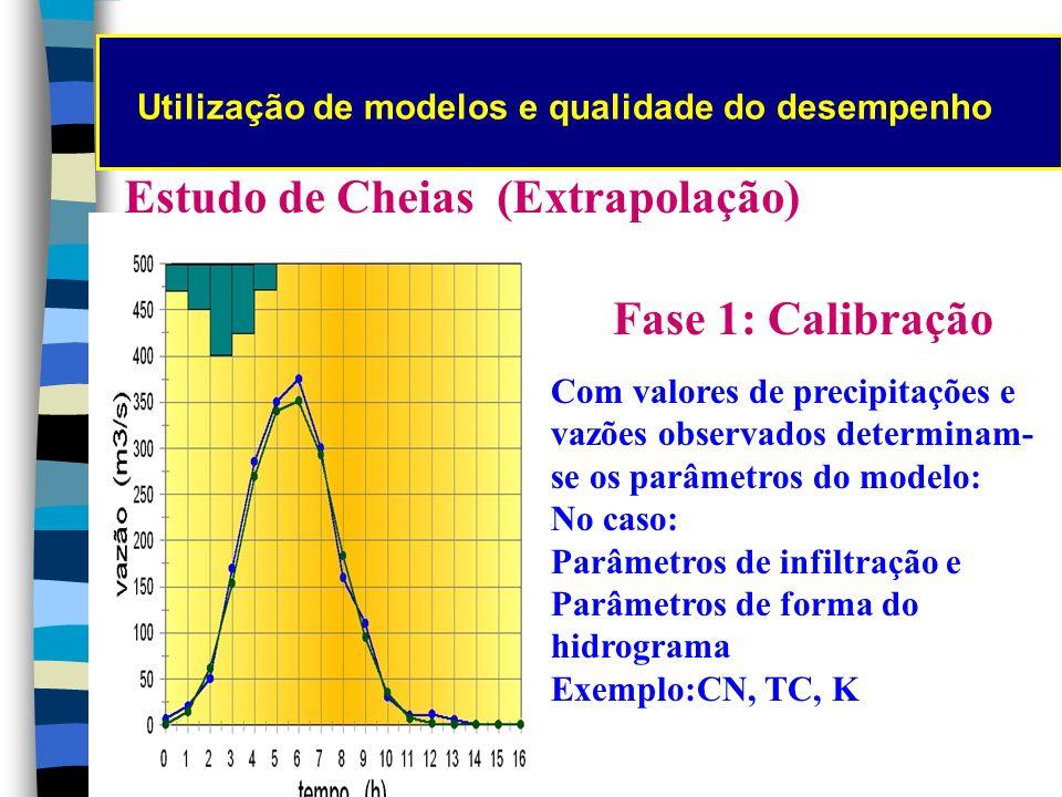 Utilização de modelos e qualidade do desempenho Estudo de Cheias (Extrapolação) Com valores de precipitações e vazões observados determinam- se os par