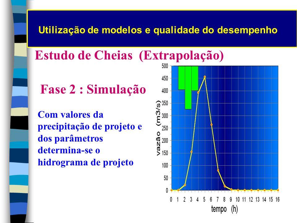 Utilização de modelos e qualidade do desempenho Estudo de Cheias (Extrapolação) Com valores da precipitação de projeto e dos parâmetros determina-se o