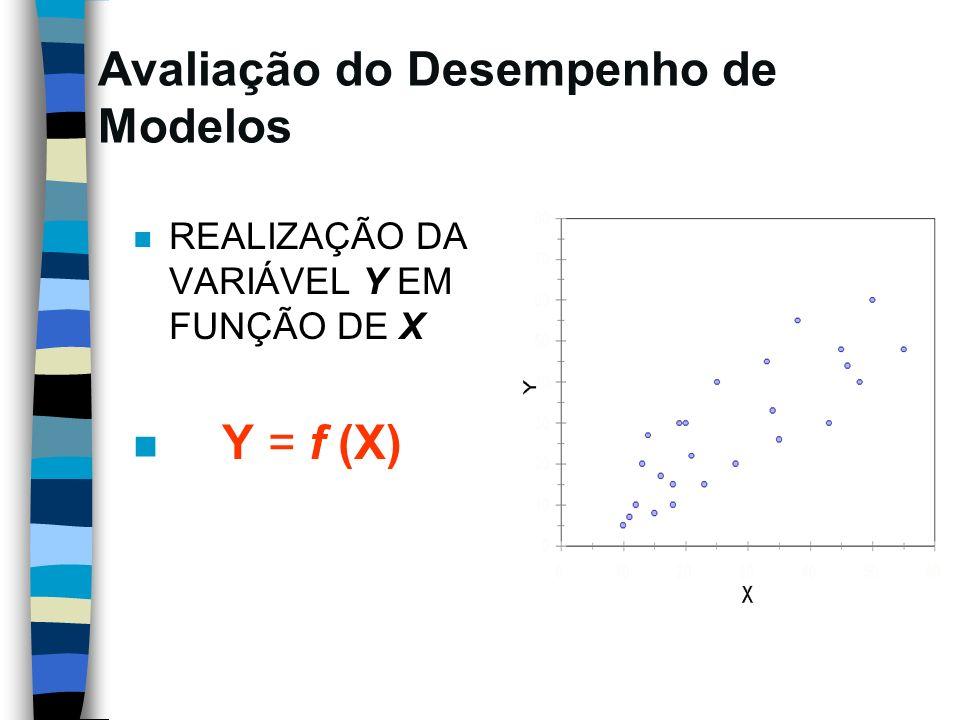 Avaliação do Desempenho de Modelos n REALIZAÇÃO DA VARIÁVEL Y EM FUNÇÃO DE X n Y = f (X)