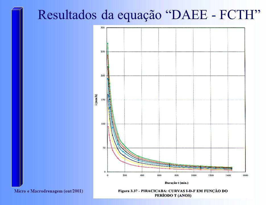 Micro e Macrodrenagem (out/2001) Tipo HC - FCTH i: intensidade pluviométrica (mm/min) T: período de retorno (anos) t: duração da chuva (min) A, B, C, D, E, F: valores que dependem do local em estudo