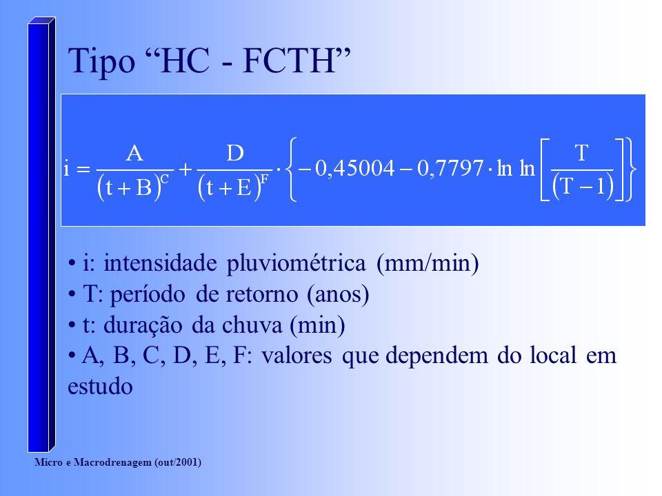 Micro e Macrodrenagem (out/2001) Tipo HC - FCTH - localidades com equações já desenvolvidas: Bertioga Itanhaém Pedro de Toledo São Paulo