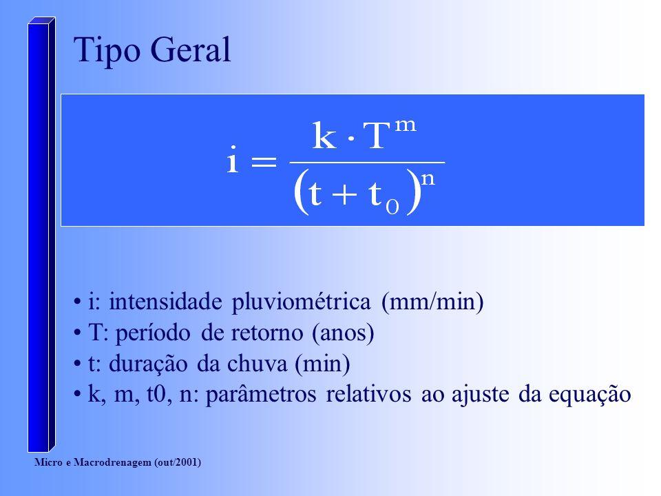 Micro e Macrodrenagem (out/2001) Parâmetros de algumas equações do tipo Geral