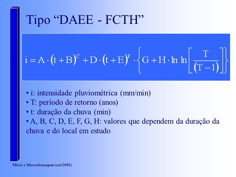 Micro e Macrodrenagem (out/2001) Exemplo de equação DAEE - FCTH