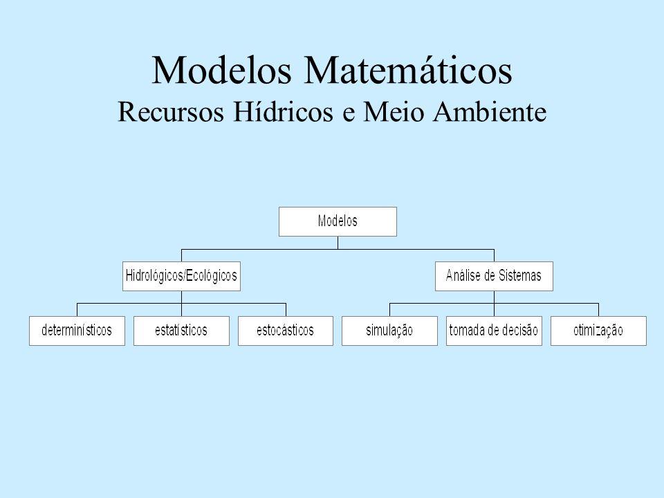 Modelos Matemáticos Recursos Hídricos e Meio Ambiente