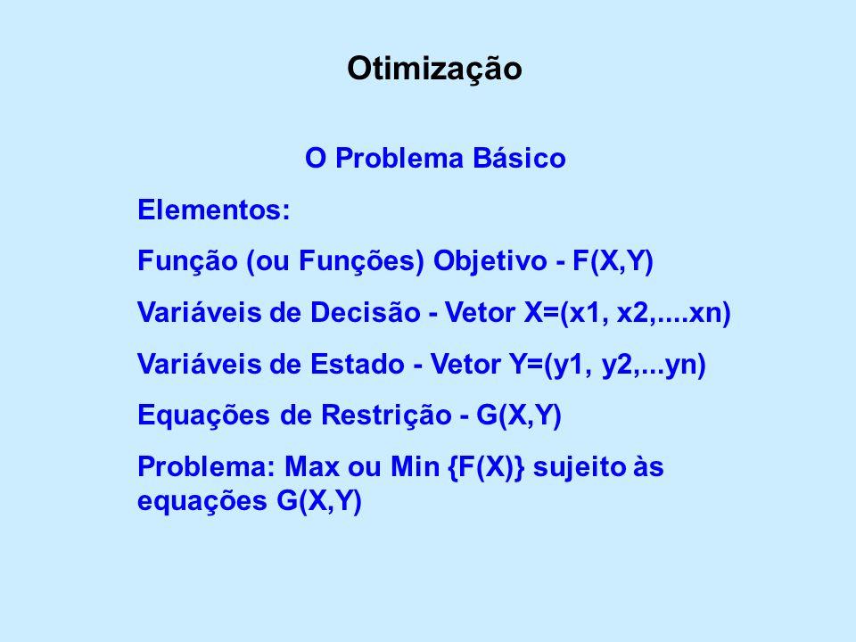 O Problema Básico Elementos: Função (ou Funções) Objetivo - F(X,Y) Variáveis de Decisão - Vetor X=(x1, x2,....xn) Variáveis de Estado - Vetor Y=(y1, y
