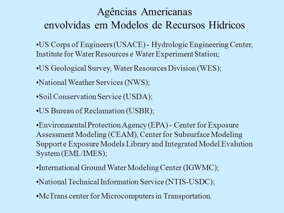 Agências Americanas envolvidas em Modelos de Recursos Hídricos US Corps of Engineers (USACE) - Hydrologic Engineering Center, Institute for Water Reso