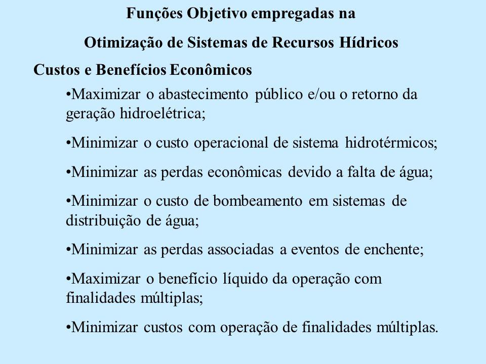 Funções Objetivo empregadas na Otimização de Sistemas de Recursos Hídricos Custos e Benefícios Econômicos Maximizar o abastecimento público e/ou o ret