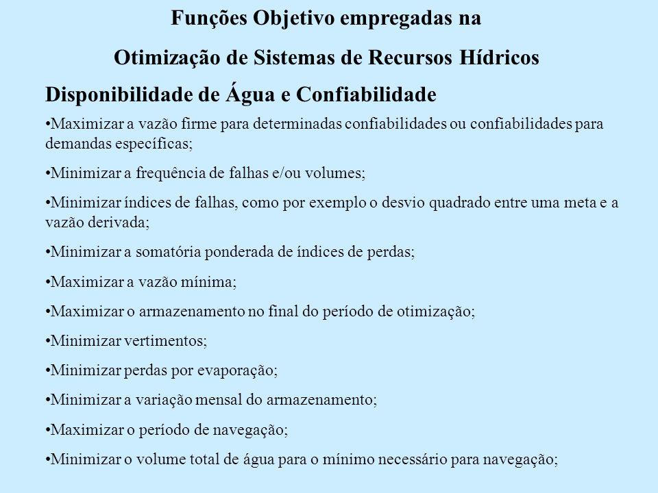 Funções Objetivo empregadas na Otimização de Sistemas de Recursos Hídricos Disponibilidade de Água e Confiabilidade Maximizar a vazão firme para deter