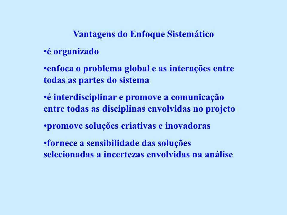 Vantagens do Enfoque Sistemático é organizado enfoca o problema global e as interações entre todas as partes do sistema é interdisciplinar e promove a