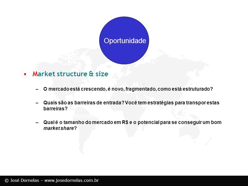© José Dornelas – www.josedornelas.com.br Opportunity Resources Opportunity Market structure & size –O mercado está crescendo, é novo, fragmentado, co