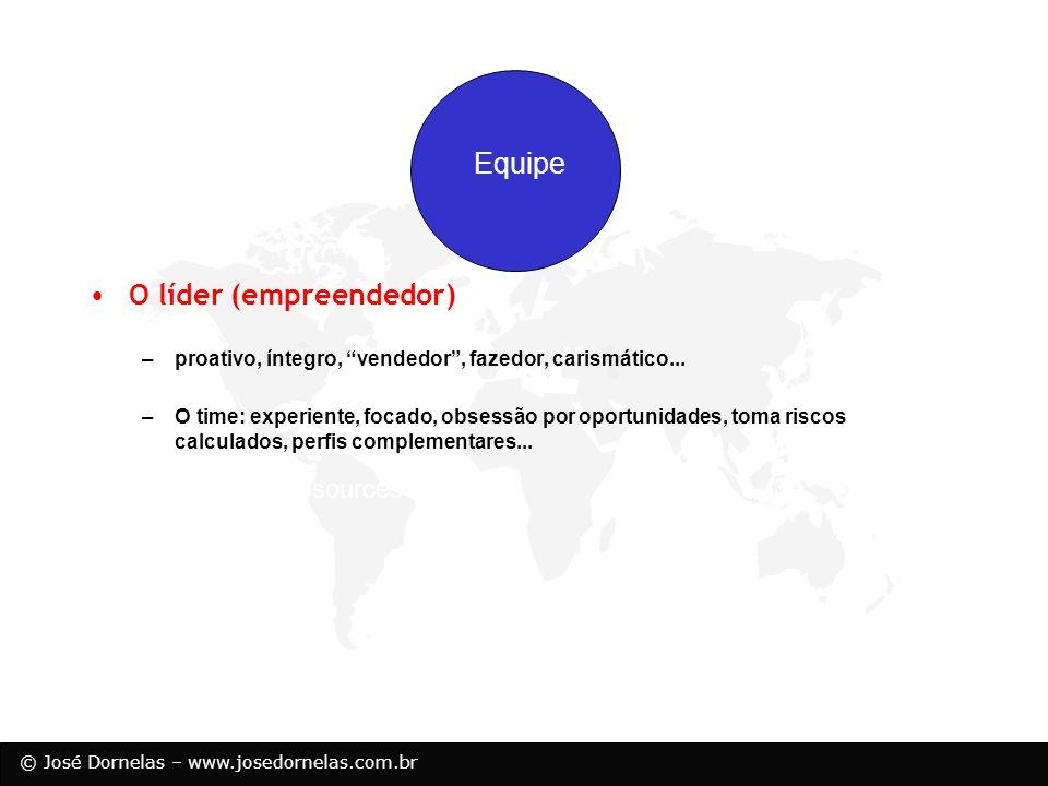 © José Dornelas – www.josedornelas.com.br Opportunity Resources Equipe O líder (empreendedor) –proativo, íntegro, vendedor, fazedor, carismático... –O