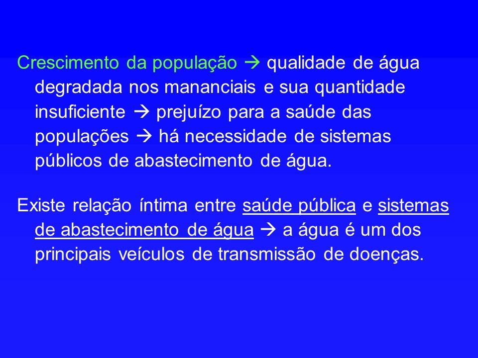 Crescimento da população qualidade de água degradada nos mananciais e sua quantidade insuficiente prejuízo para a saúde das populações há necessidade