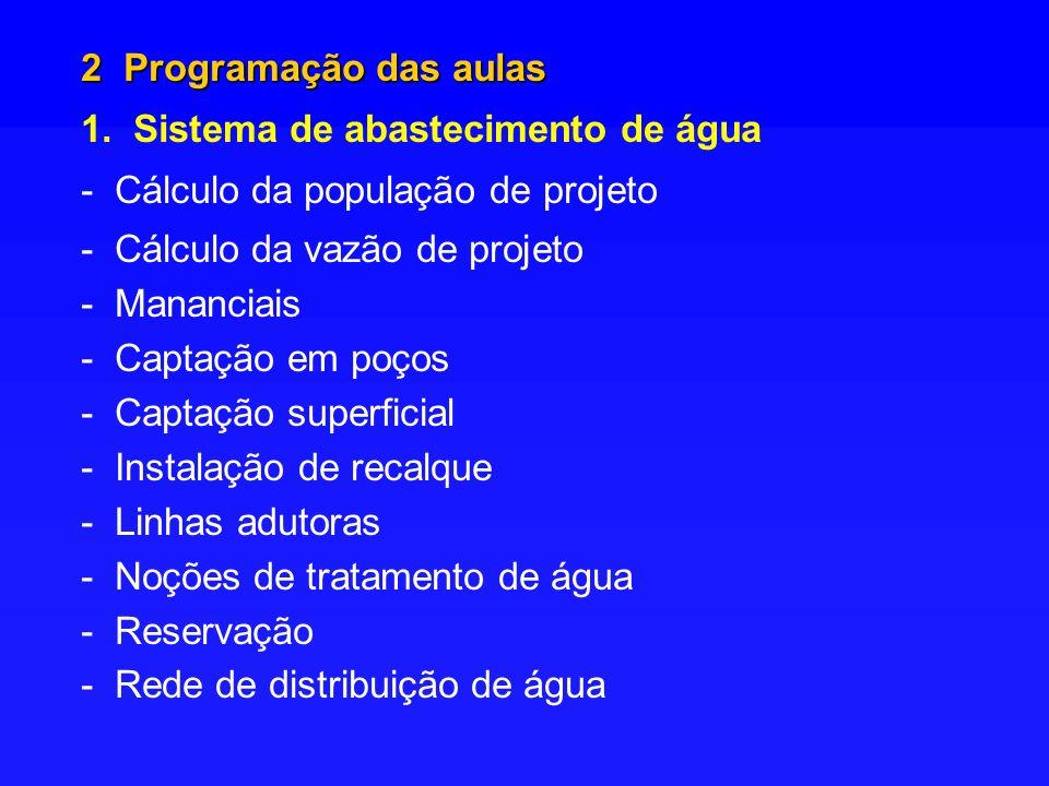 2 Programação das aulas 1.Sistema de abastecimento de água - Cálculo da população de projeto - Cálculo da vazão de projeto - Mananciais - Captação em
