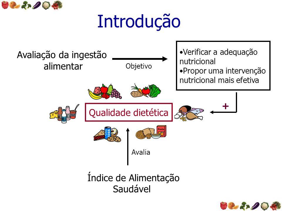 Introdução Verificar a adequação nutricional Propor uma intervenção nutricional mais efetiva Avaliação da ingestão alimentar Qualidade dietética Índic