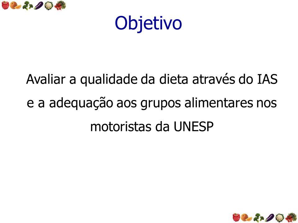 Avaliar a qualidade da dieta através do IAS e a adequação aos grupos alimentares nos motoristas da UNESP