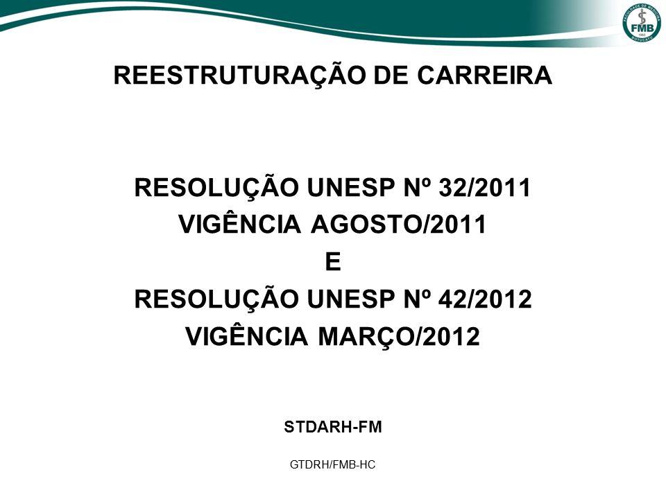 REESTRUTURAÇÃO DE CARREIRA RESOLUÇÃO UNESP Nº 32/2011 VIGÊNCIA AGOSTO/2011 E RESOLUÇÃO UNESP Nº 42/2012 VIGÊNCIA MARÇO/2012 STDARH-FM