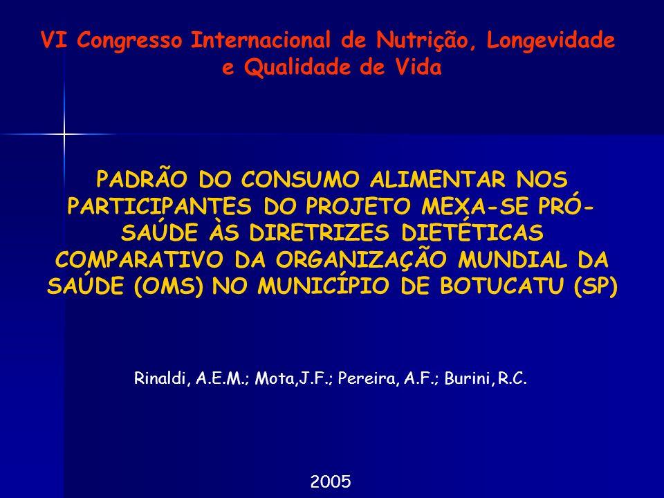 PADRÃO DO CONSUMO ALIMENTAR NOS PARTICIPANTES DO PROJETO MEXA-SE PRÓ- SAÚDE ÀS DIRETRIZES DIETÉTICAS COMPARATIVO DA ORGANIZAÇÃO MUNDIAL DA SAÚDE (OMS)