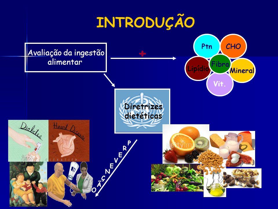 INTRODUÇÃO Avaliação da ingestão alimentar + CHOPtn Lipídio Vit. Mineral Fibra Diretrizes dietéticas P R E V N Ç Ã E O