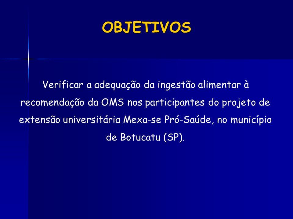 OBJETIVOS Verificar a adequação da ingestão alimentar à recomendação da OMS nos participantes do projeto de extensão universitária Mexa-se Pró-Saúde,