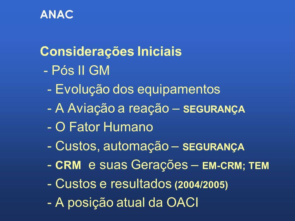 ANAC Considerações Iniciais - Pós II GM - Evolução dos equipamentos - A Aviação a reação – SEGURANÇA - O Fator Humano - Custos, automação – SEGURANÇA