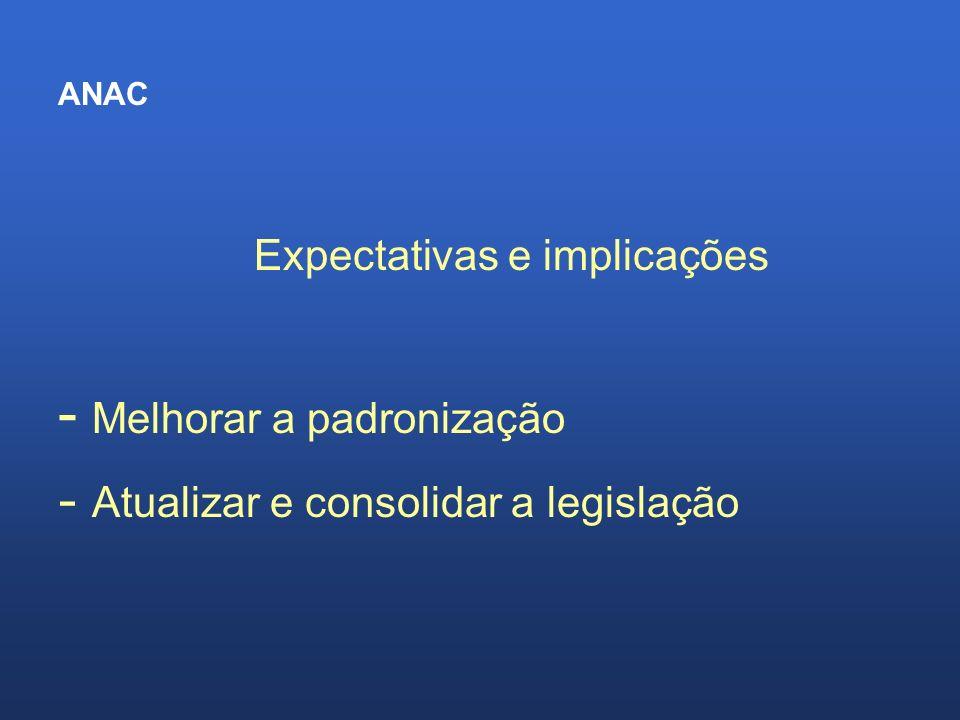 ANAC Expectativas e implicações - Melhorar a padronização - Atualizar e consolidar a legislação