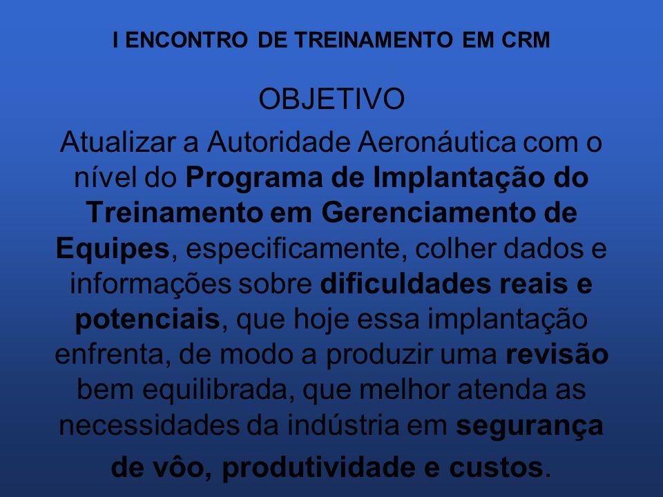I ENCONTRO DE TREINAMENTO EM CRM OBJETIVO Atualizar a Autoridade Aeronáutica com o nível do Programa de Implantação do Treinamento em Gerenciamento de
