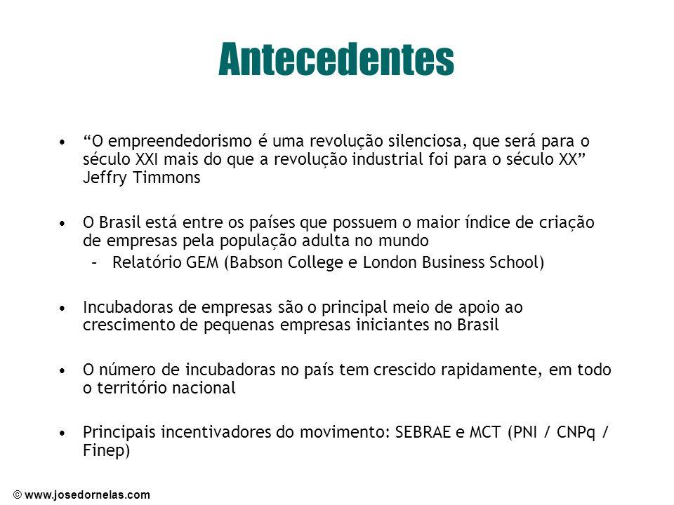 © www.josedornelas.com Antecedentes O empreendedorismo é uma revolução silenciosa, que será para o século XXI mais do que a revolução industrial foi p