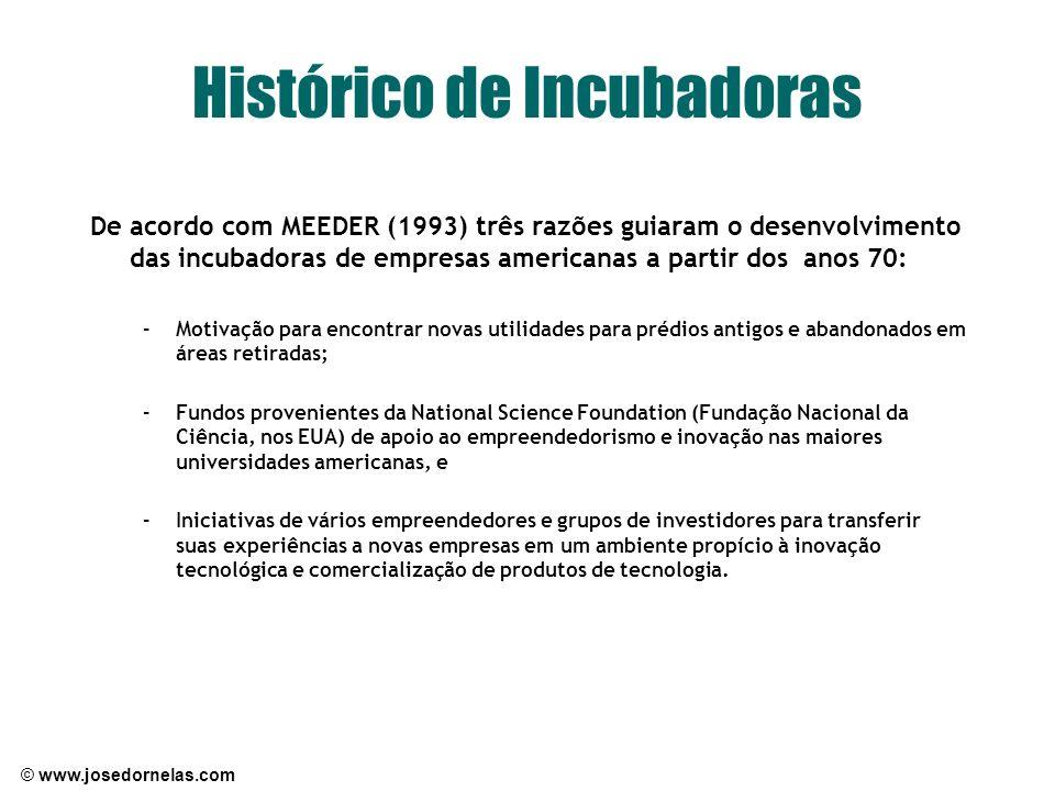 © www.josedornelas.com Tendências Diversificação do conceito e dos tipos de incubadoras Anos 80 –Tecnológica Anos 90 –Tradicional –Mista Ano 2000 em diante –Agroindustrial –Cultural –Artes –Cooperativa