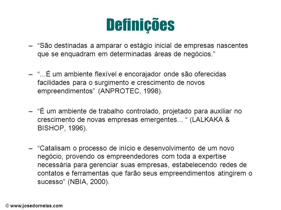 © www.josedornelas.com Tendências Incubadoras Descentralização regional Cidades com menos de 200 mil habitantes Parques Concentração em grandes centros industriais e pólos regionais