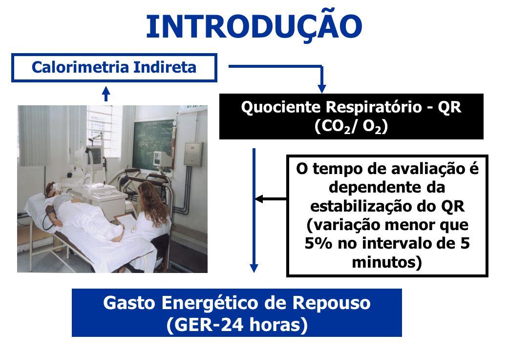 INTRODUÇÃO Calorimetria Indireta Quociente Respiratório - QR (CO 2 / O 2 ) Gasto Energético de Repouso (GER-24 horas) O tempo de avaliação é dependent