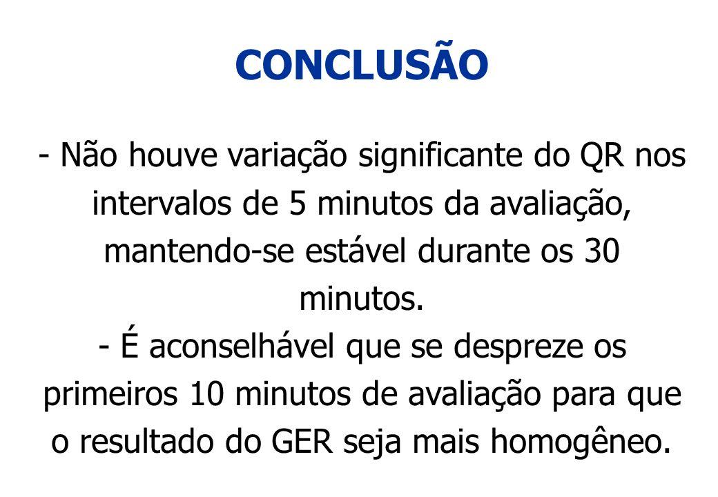 CONCLUSÃO - Não houve variação significante do QR nos intervalos de 5 minutos da avaliação, mantendo-se estável durante os 30 minutos. - É aconselháve