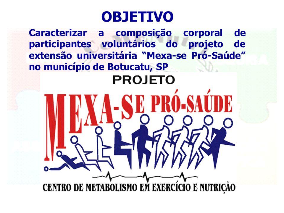 Caracterizar a composição corporal de participantes voluntários do projeto de extensão universitária Mexa-se Pró-Saúde no município de Botucatu, SP OBJETIVO