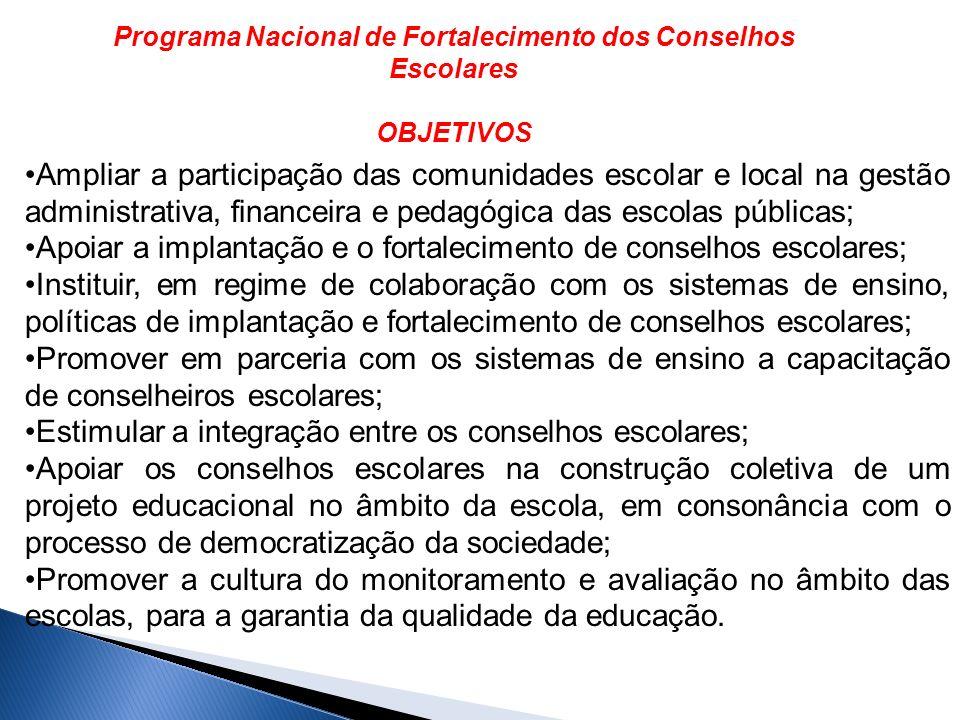 Programa Nacional de Fortalecimento dos Conselhos Escolares OBJETIVOS Ampliar a participação das comunidades escolar e local na gestão administrativa,