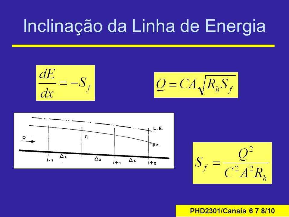 PHD2301/Canais 6 7 8/10 Inclinação da Linha de Energia