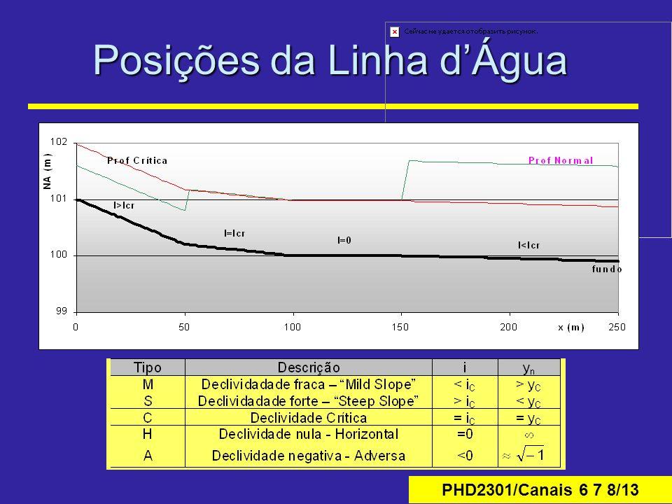 PHD2301/Canais 6 7 8/13 Posições da Linha dÁgua