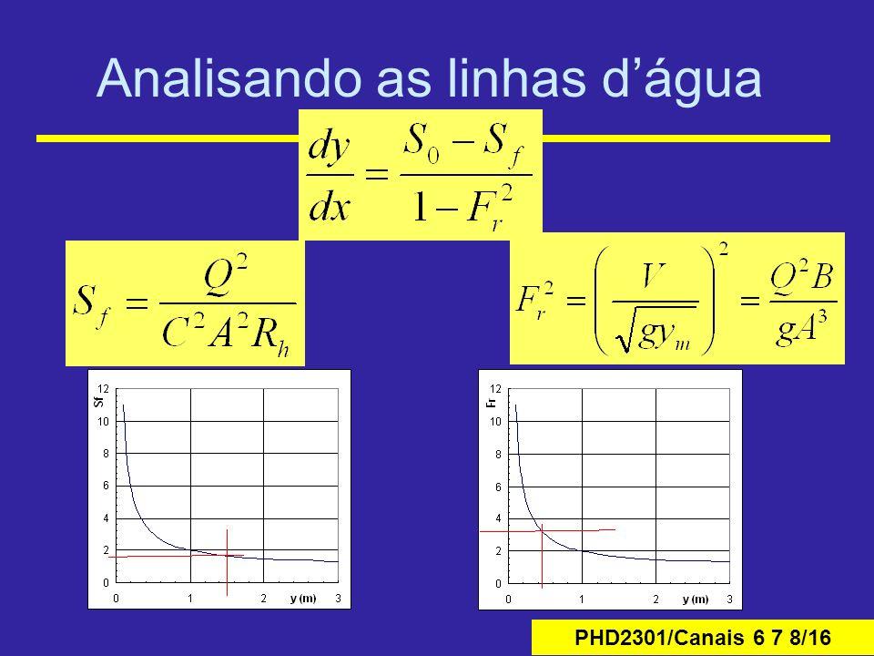 PHD2301/Canais 6 7 8/16 Analisando as linhas dágua