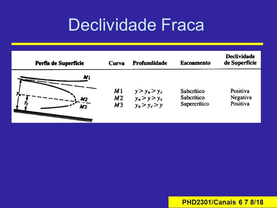 PHD2301/Canais 6 7 8/18 Declividade Fraca