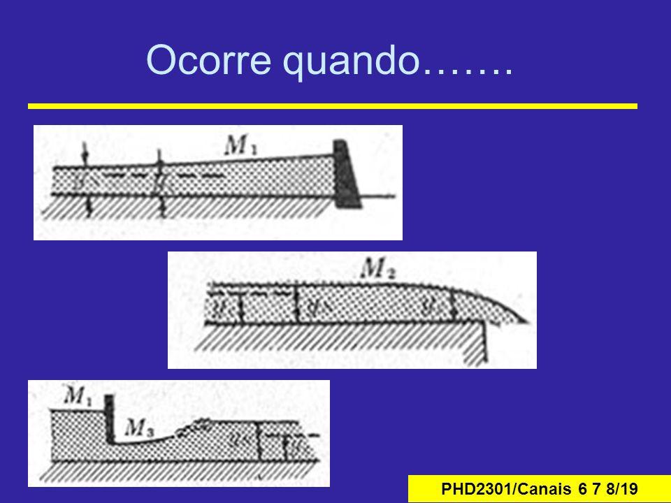 PHD2301/Canais 6 7 8/19 Ocorre quando…….