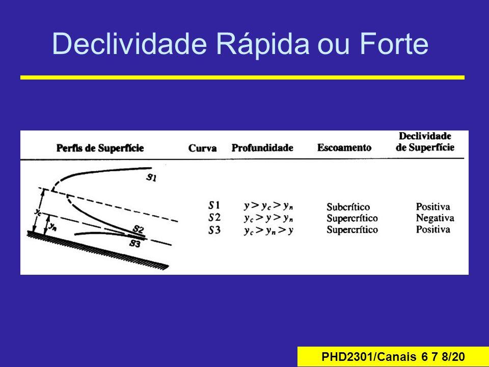 PHD2301/Canais 6 7 8/20 Declividade Rápida ou Forte