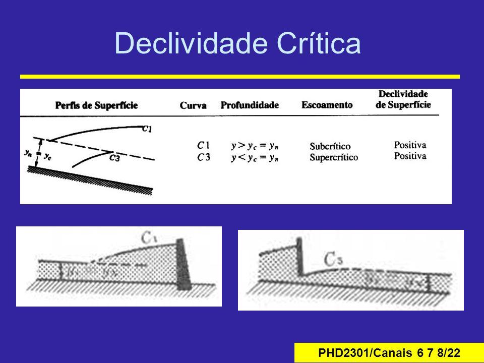 PHD2301/Canais 6 7 8/22 Declividade Crítica