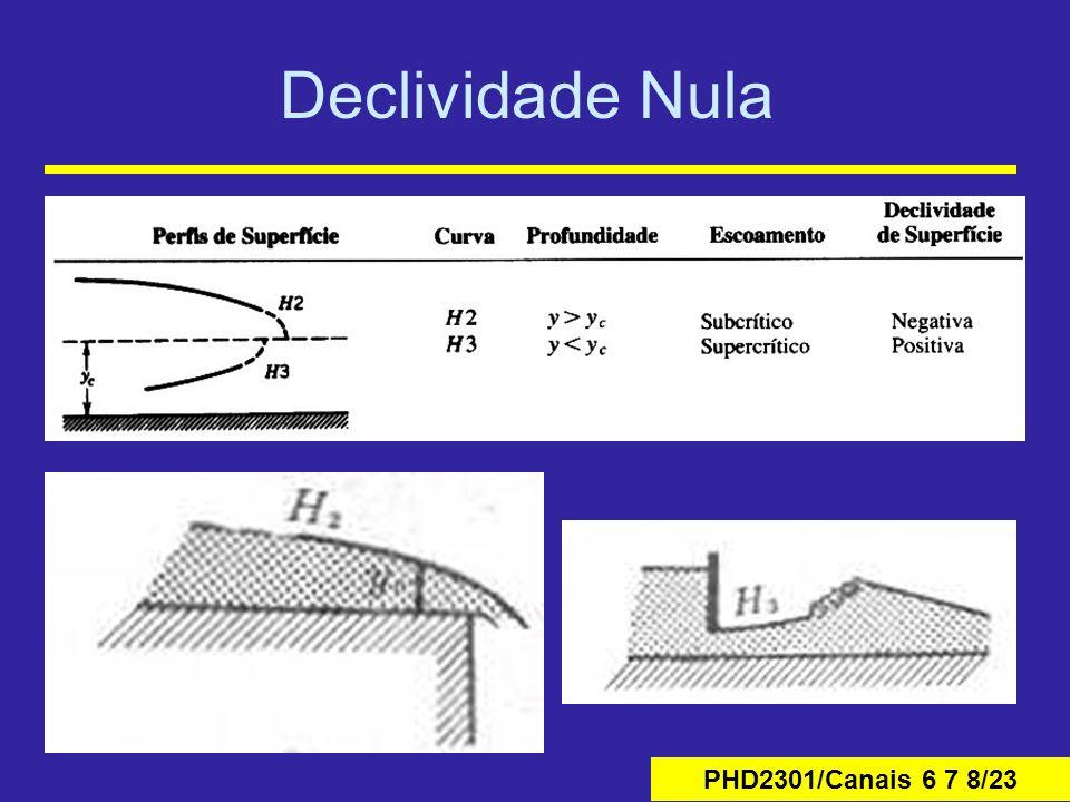 PHD2301/Canais 6 7 8/23 Declividade Nula