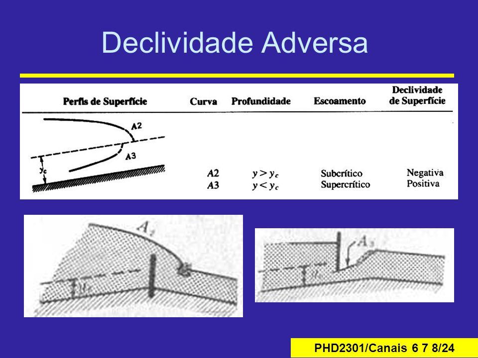 PHD2301/Canais 6 7 8/24 Declividade Adversa